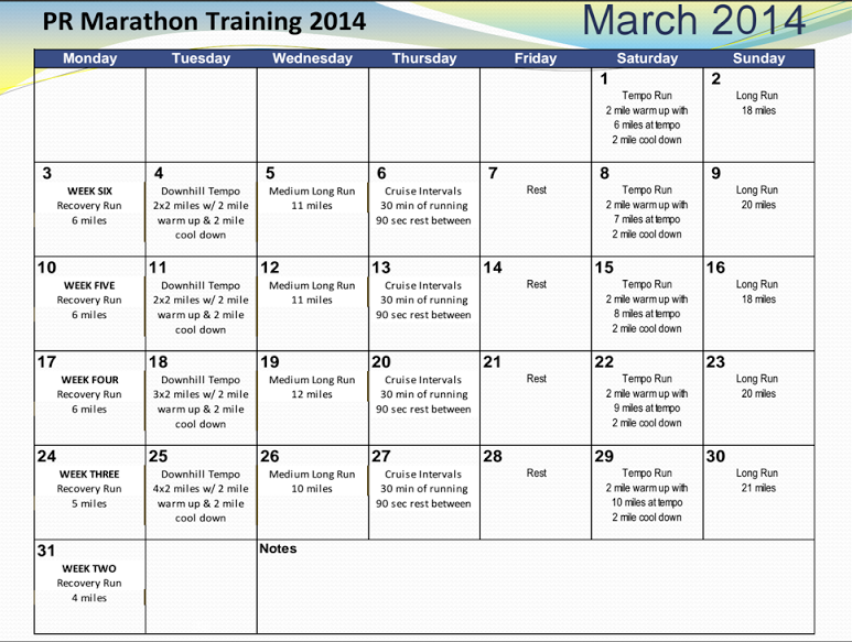 running training calendar template - the big 3 for endurance athletes performance360