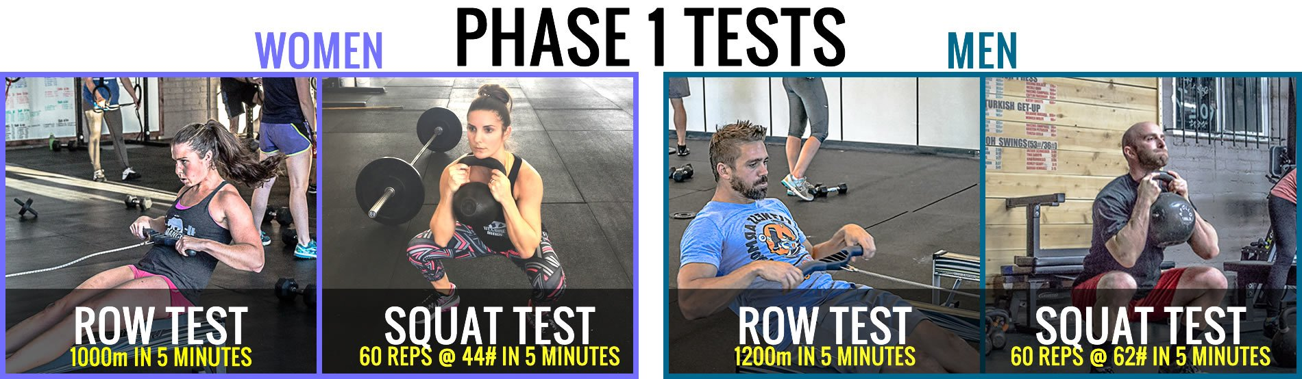 Phase 1 Tests