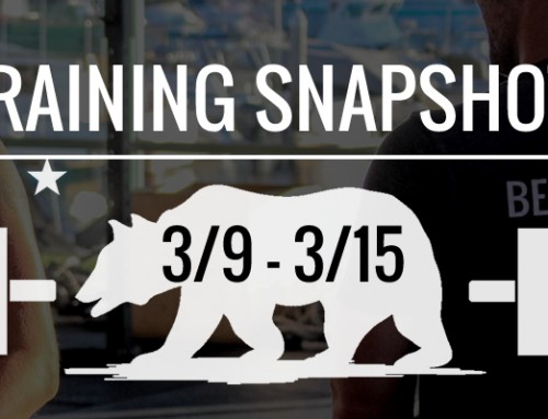 This Week's Training 3/9 – 3/15